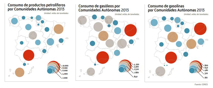 consumo_petroleo